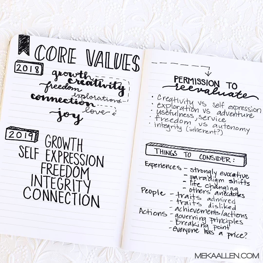How to Identify Your Personal Core Values - Meka Allen